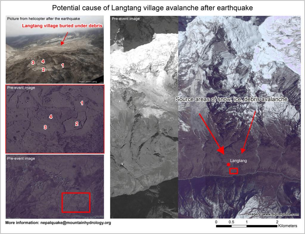 Langtang_landslide_map-1024x785